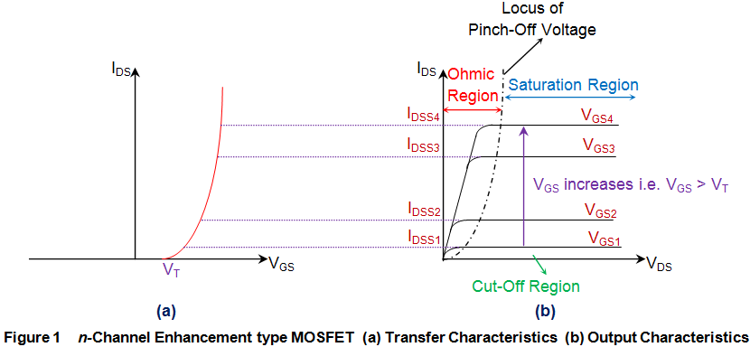 n channel enhancement type mosfet