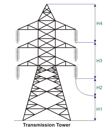 Electrical Transmission Tower Types And Design on electrical substation circuit diagram