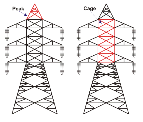 Electrical Transmission Tower Types And Design moreover Protect Dc Circuit From Too Much Voltage further If A Standard Three Phase 400v Ac Connection Is Rectified What Dc Voltage  es moreover Marine Engineering Self Examiner furthermore Lighting Arrester. on electrical transformer diagram