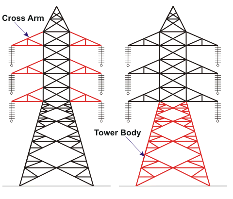 cross arms of transmission tower