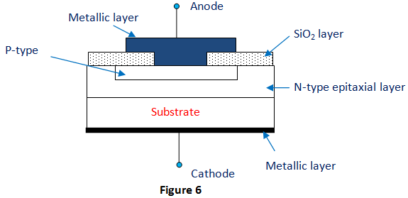 epitaxial technique