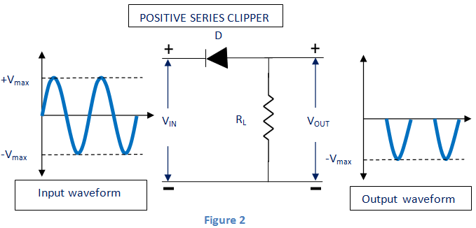 positive clipper