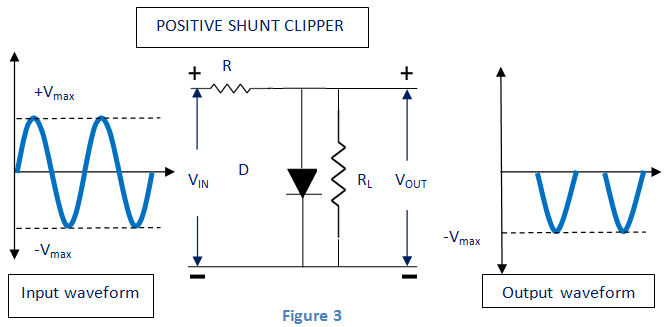 negative clipper