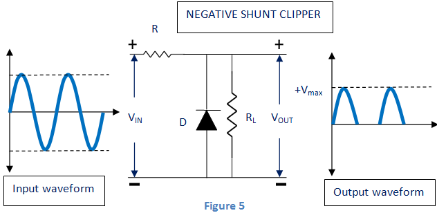 negative shunt clipper