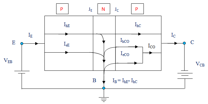 current components in a transistor