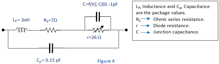 equivalent circuit of schottky diode