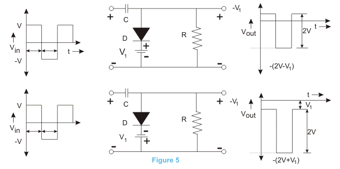principle of operation of clamping circuit