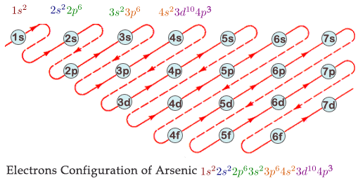 electrons configuration of arsenic