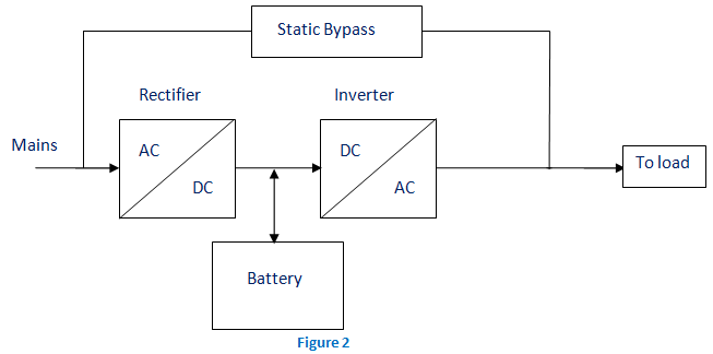 Uninterruptible Power Supply Schematic Symbol Wire Center