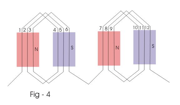 armature winding of alternator rh electrical4u com car alternator winding diagram alternator coil winding diagram