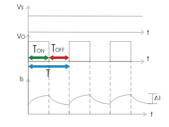 step up chopper waveform with inductive load