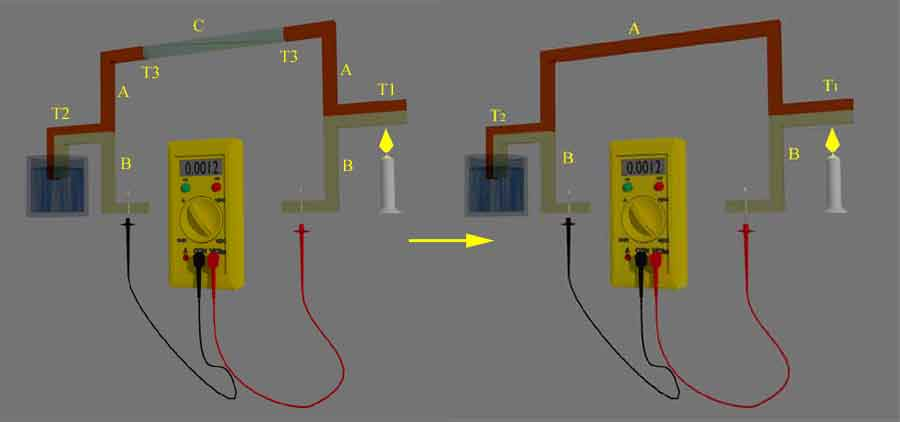 second law thermocouple - intermediate metals