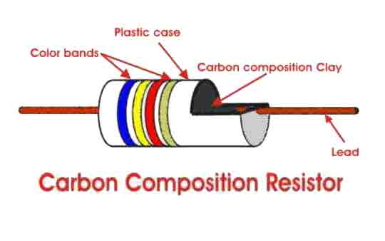 Color Code Calculator  Resistor values with 4 color bands