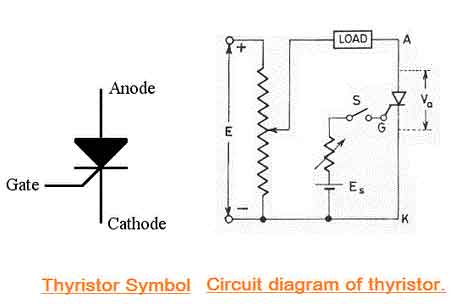 Shockley Diode Circuit with Working and Characteristics