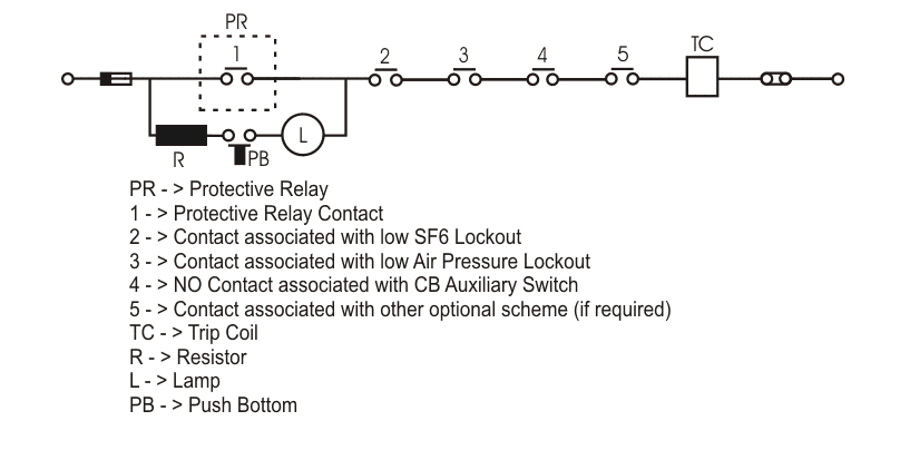 Trip Circuit Supervision on overvoltage protection circuit