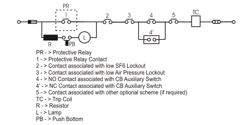 trip circuit supervision 2 trip circuit supervision electrical4u 86 lockout relay wiring diagram at webbmarketing.co