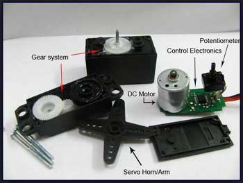 What is servo motor for How to control servo motor