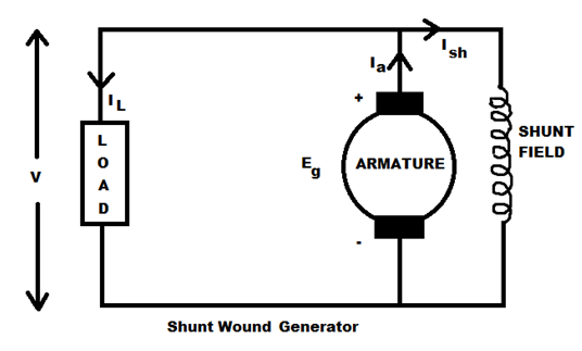 Dc Generators Performance Curves besides Characteristic Of Shunt Wound Dc Generator besides Wiring Connection Of Direct Current Dc together with Boat Battery Charger Wiring Diagram additionally Servo Drive Schematic. on shunt wound dc motor diagram
