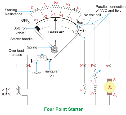 4 point starter diagram and working principle4 point starter diagram