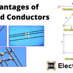 Advantages of Bundled Conductors