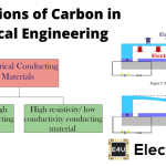 Applications of Carbon Materials in Electrical Engineering