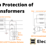 Backup Protection of Transformer | Over Current and Earth Fault