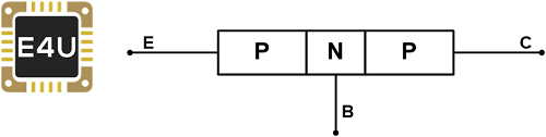 Basic Structure of PNP Transistor