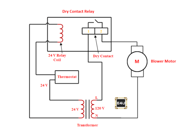 Blower Motor Controlled By Dry Contact Relay