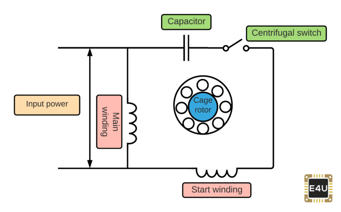 Centrifugal Switch In Induction Motor