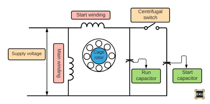 Centrifugal Switch In Split Phase Motor