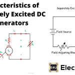 Characteristic of Separately Excited DC Generator