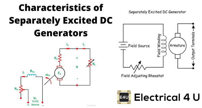 Characteristics Of Separately Excited Dc Generators