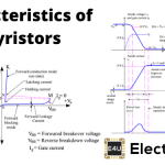 Characteristics of Thyristor or Characteristics of SCR