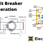 Circuit Breaker Operation (Operating & Tripping Time)