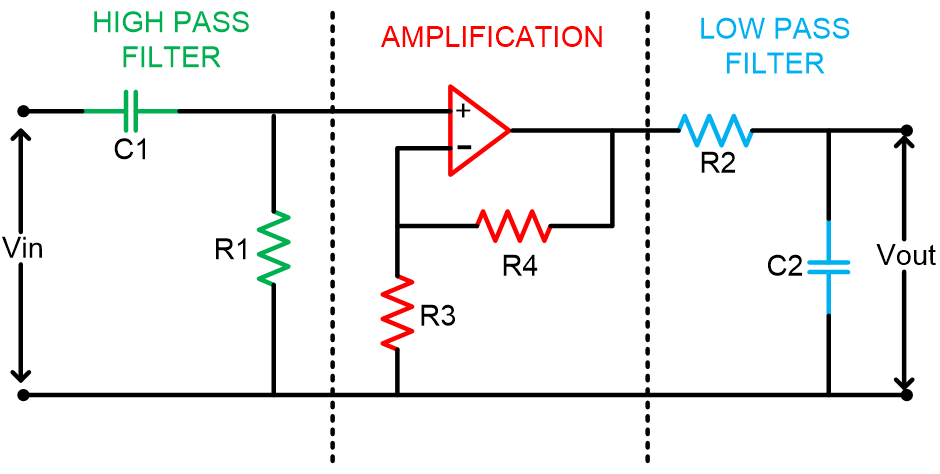 Circuit Diagram of Active Band Pass Filter
