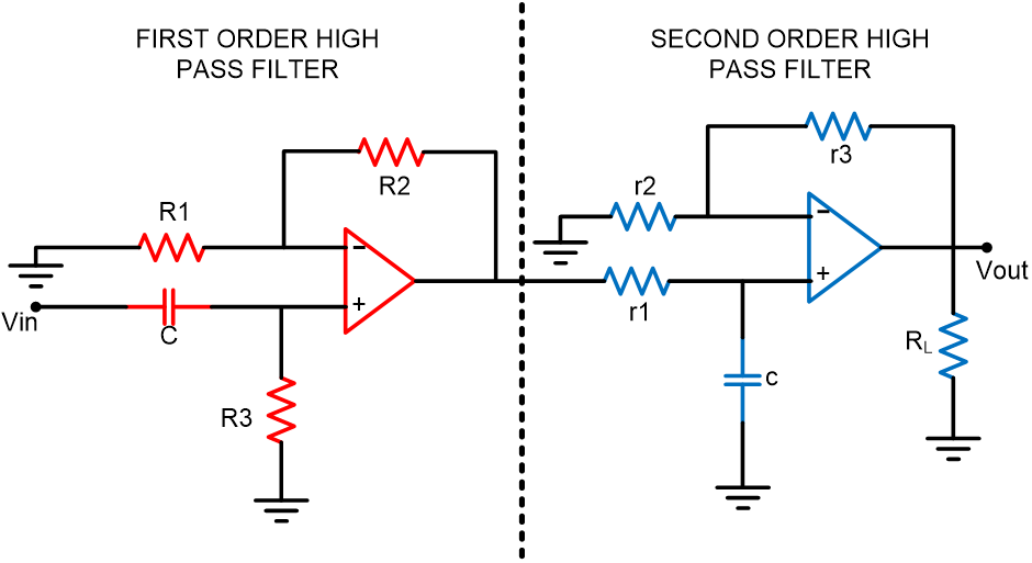 Circuit Diagram of Wide band Pass Filter