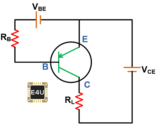 PNP Transistor: How Does it Work? (Symbol & Working Principle) |  Electrical4UElectrical4U