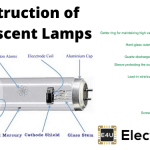 Construction of Fluorescent Lamp
