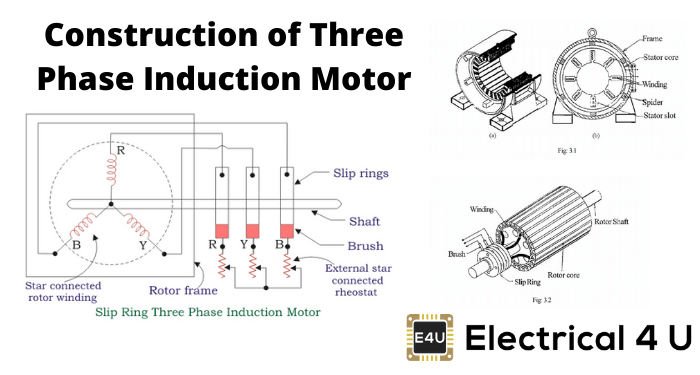 construction of three phase induction motor  electrical4u