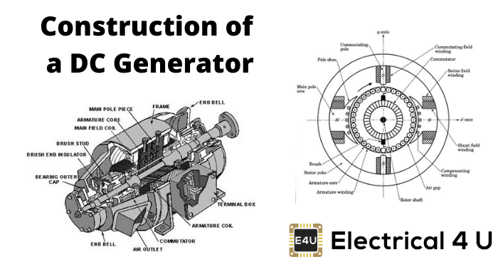 Construction Of A Dc Generator