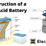 Construction of Lead Acid Battery