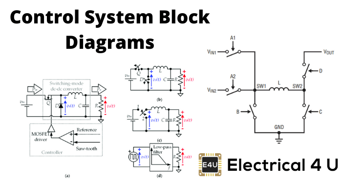Control System Block Diagrams