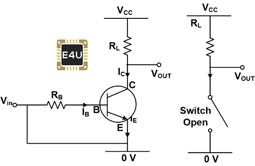Cut-off Mode of Transistor
