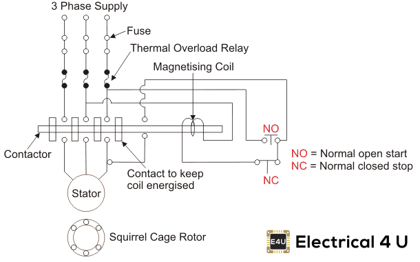 4 pole relay wiring diagram dol starter  direct online starter  diagram   working principle  dol starter  direct online starter