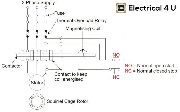 DOL Starter (Direct Online Starter) Diagram & Working Principle |  Electrical4UElectrical4U