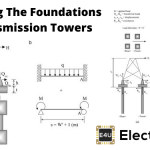 Design of Foundations of Transmission Towers in different Soils