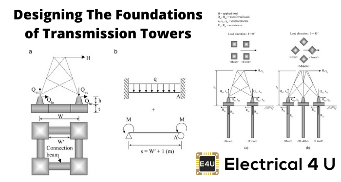 Designing The Foundations Of Transmission Towers