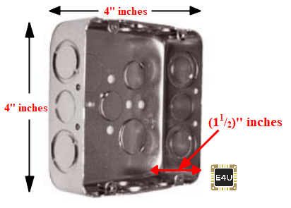 Dimensions of 1900 Electrical Box