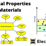 Electrical Properties of Engineering Materials