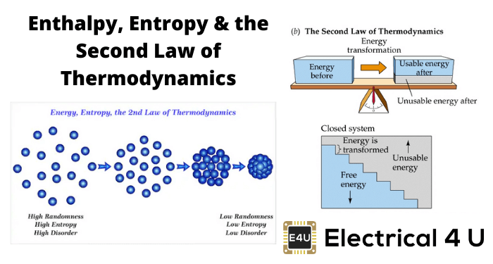 Enthalpy, Entropy The Second Law Of Thermodynamics